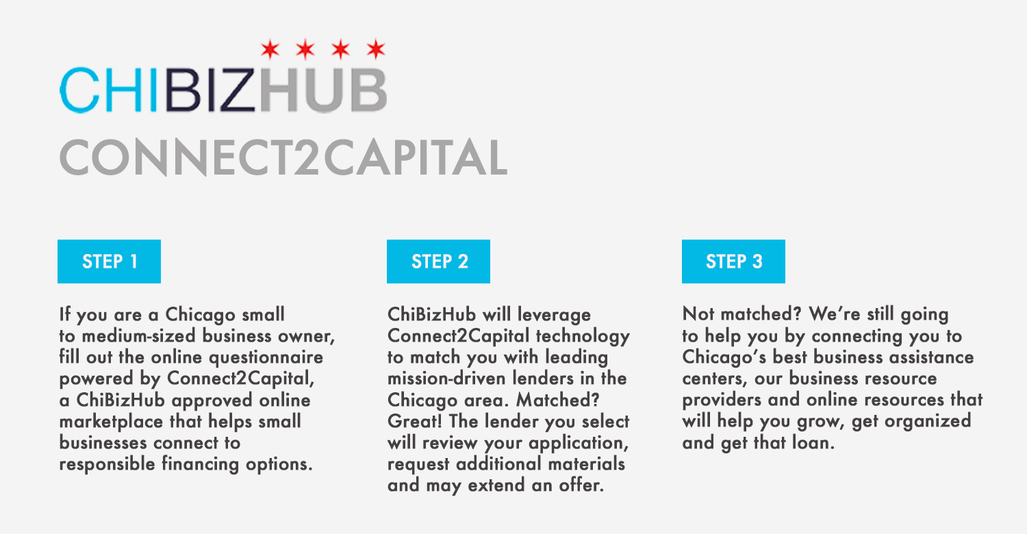 ChiBizHub and Connect2Capital